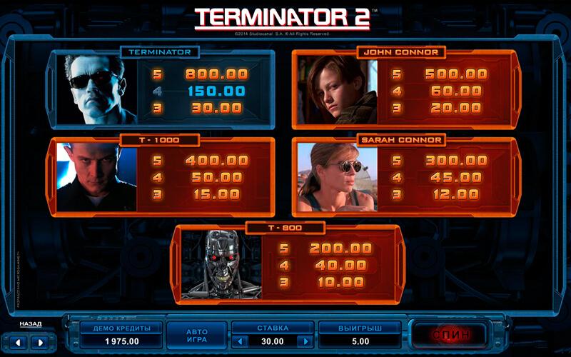 Онлайн игра игровые аппараты