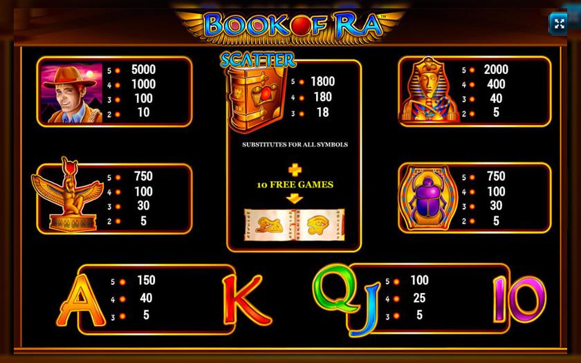 Играть в автоматы золото партии бесплатно