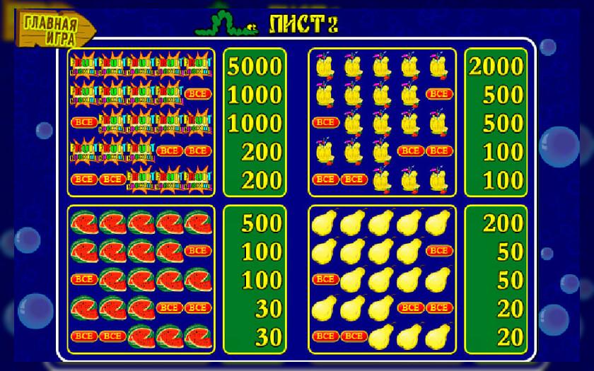 Игровые автоматы играть онлайн бесплатно без регистрации 777