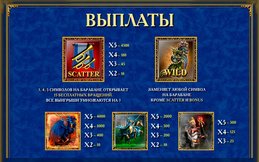 Символы heroes iii of might and magic или герои iii