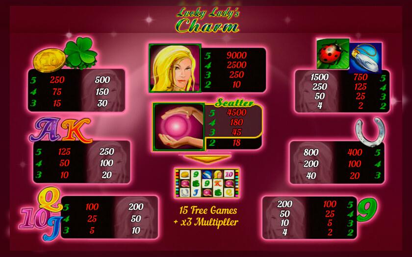 Игры онлайн казино вулкан