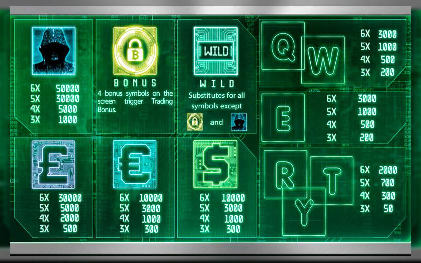 Колобки игровые автоматы