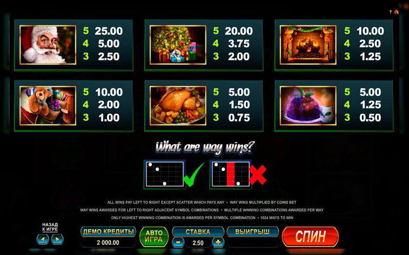 Секрети ігрових автоматів mega jack